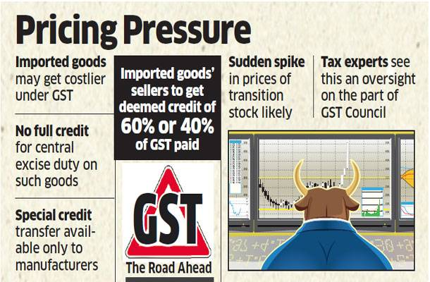 Imported goods may coslier in GST