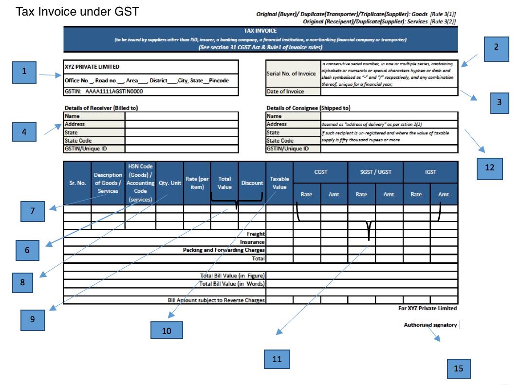 Tax Invoice Under GST