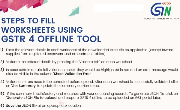 Steps-To-Fill-Worksheets-Using-GSTR-4-Offline-Tool