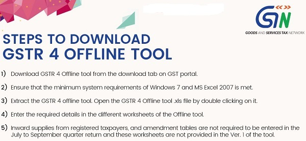 Steps-to-download-GSTR-4-Offline-Tool